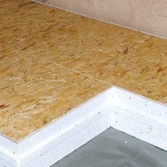 IsoBouw Dachbodendämmung Verbundelement aus Styropor mit