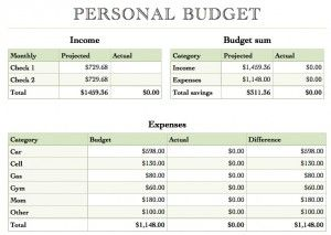 Yearly Budget Template For Numbers Budget Planner Template