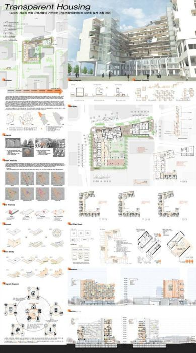 Tips For Creating Stunning Architecture Project Presentations