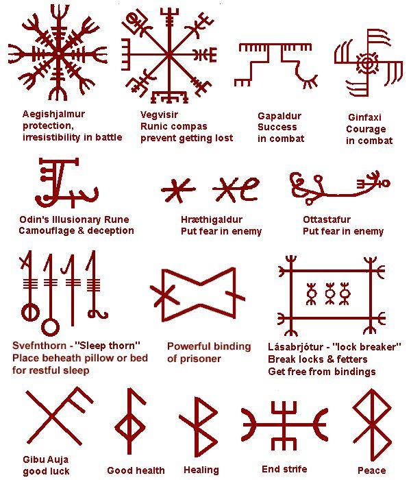 rune symbols diy wall art ideas pinterest histoire. Black Bedroom Furniture Sets. Home Design Ideas