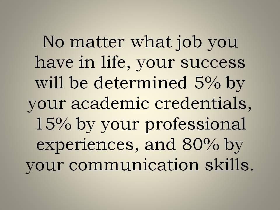 quotes regarding communication