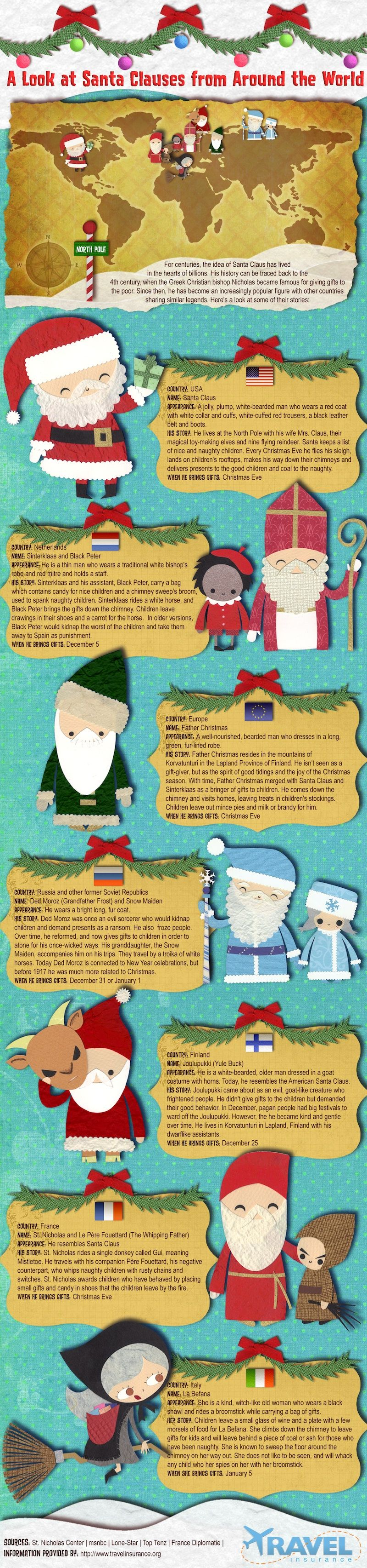 Uncategorized Christmas Stories From Around The World a look at santas from around the world travelinsurance org org
