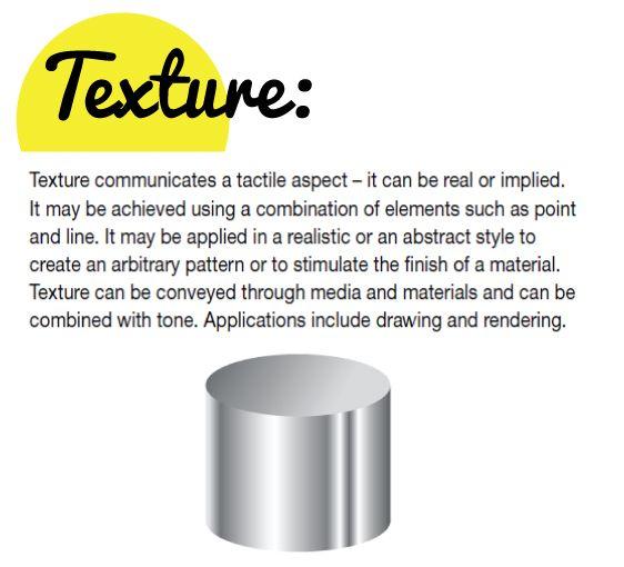 Definition Of Texture Art Basics Art Room Posters Art Teacher Resources