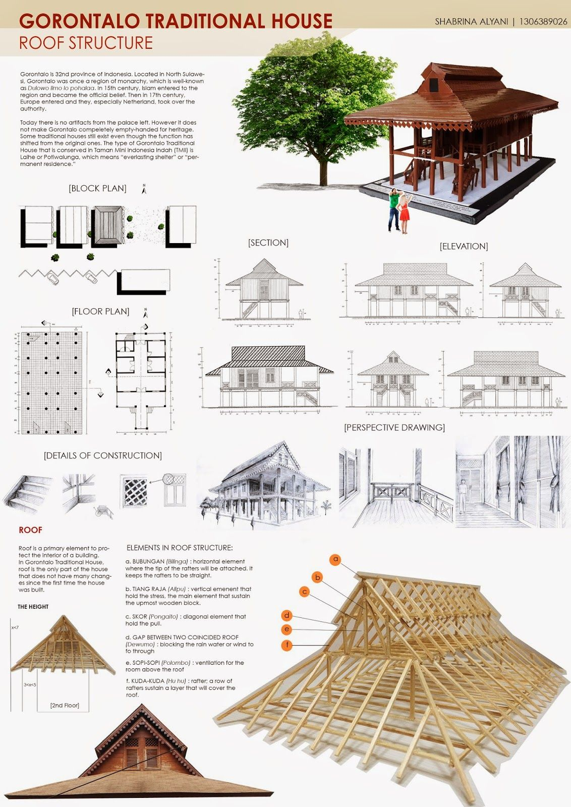 Final Project A0 Poster Gorontalo Traditional House