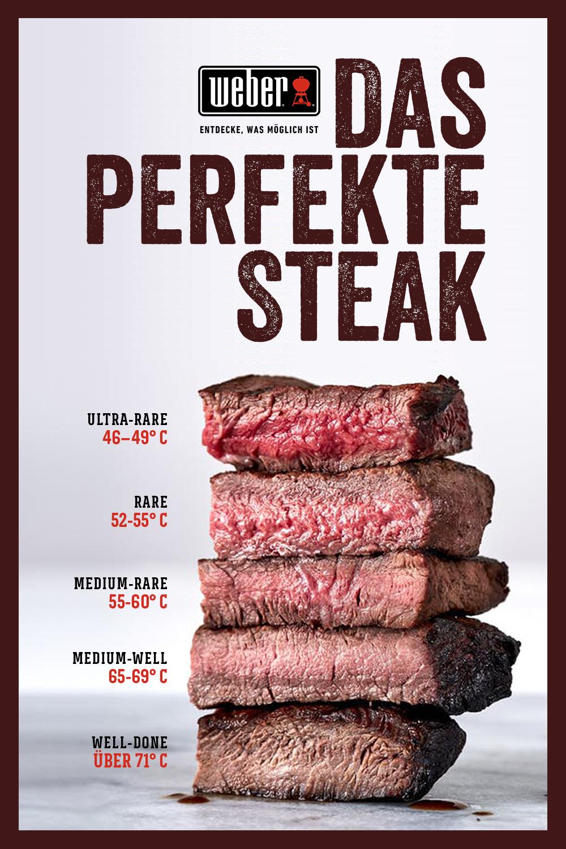 Dein Steak auf den Punkt gegrillt!