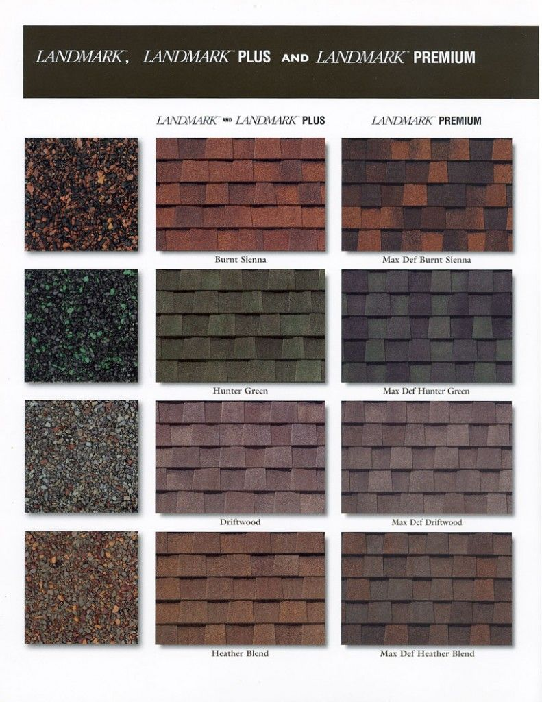 Best Comp Roof Roofing Roofing Services Virginia Beach 400 x 300