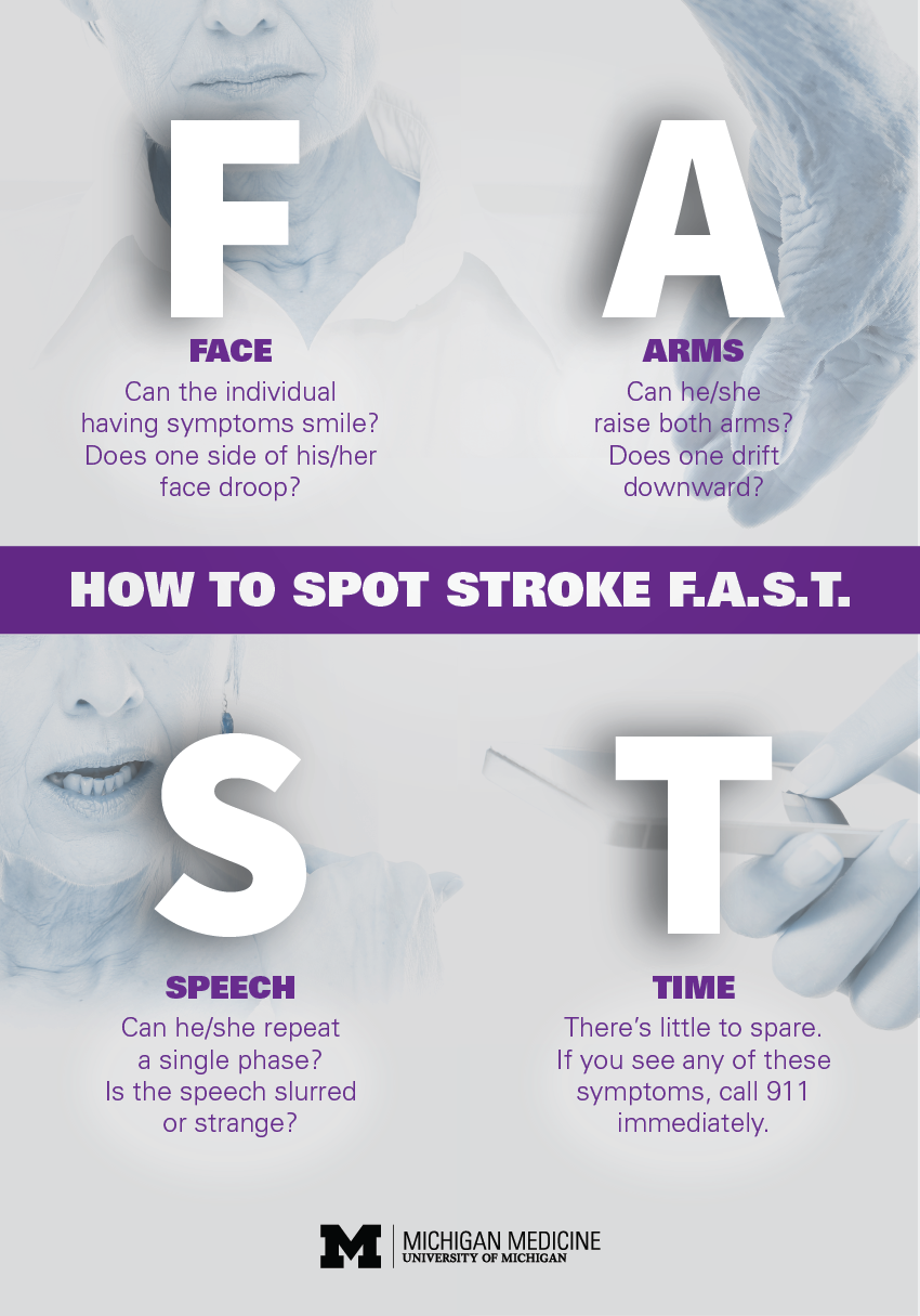 How to spot a stroke F A S T    Healthy Living   Stroke