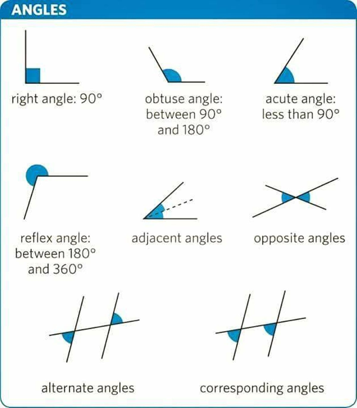Symbols In English Math Etc Pinterest Symbols English And Math