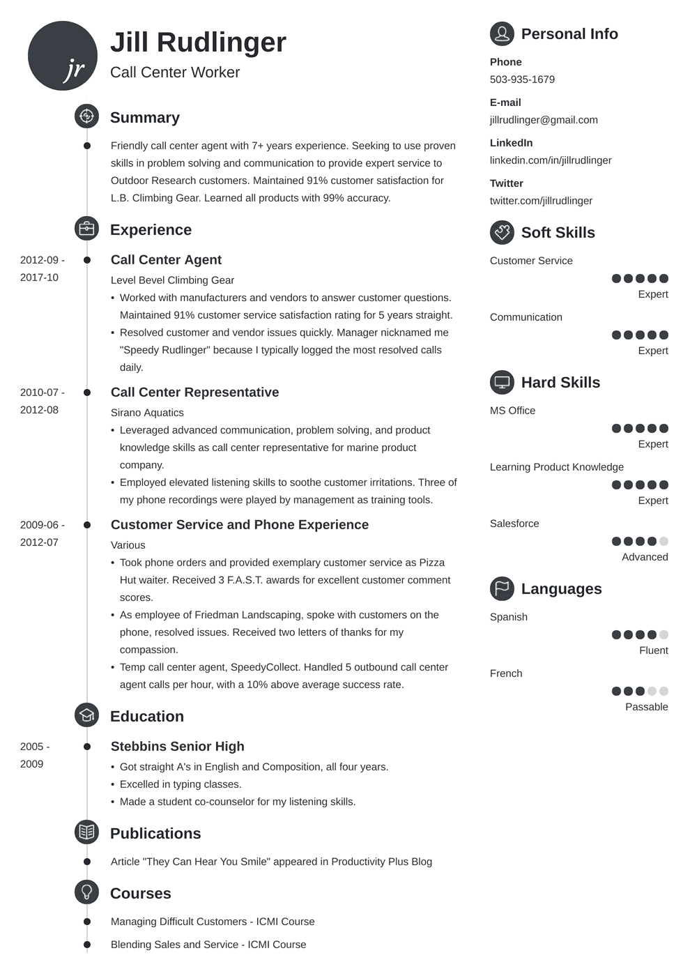 call center resume template primo in 2020 Job resume