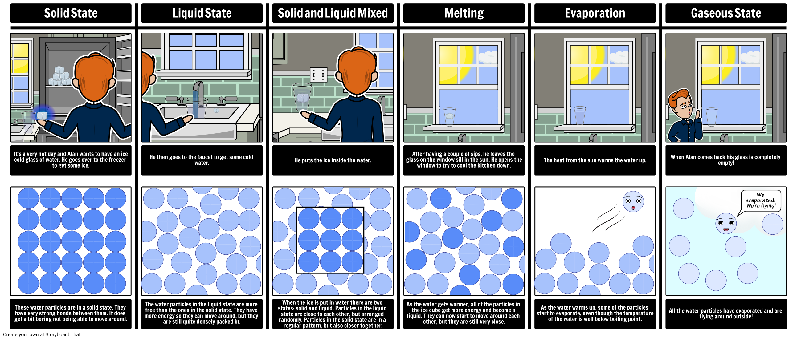 States Of Matter Lesson Plans