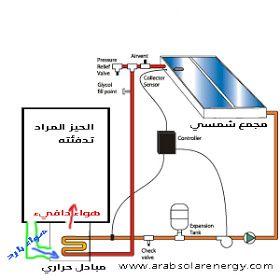 التدفئة بالطاقة الشمسية باستخدام دورة الماء الساخن Projetos