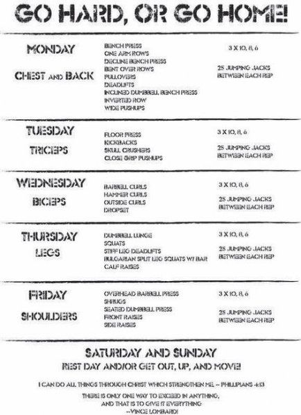 Best Fitness At Home Challenges Strength Training Ideas Weekly Workout Plans Weekly Workout Gym Workouts Schedule