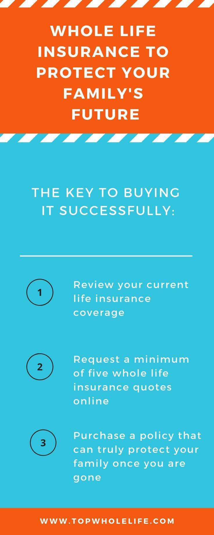 The key to buying whole life insurance successfully online ...