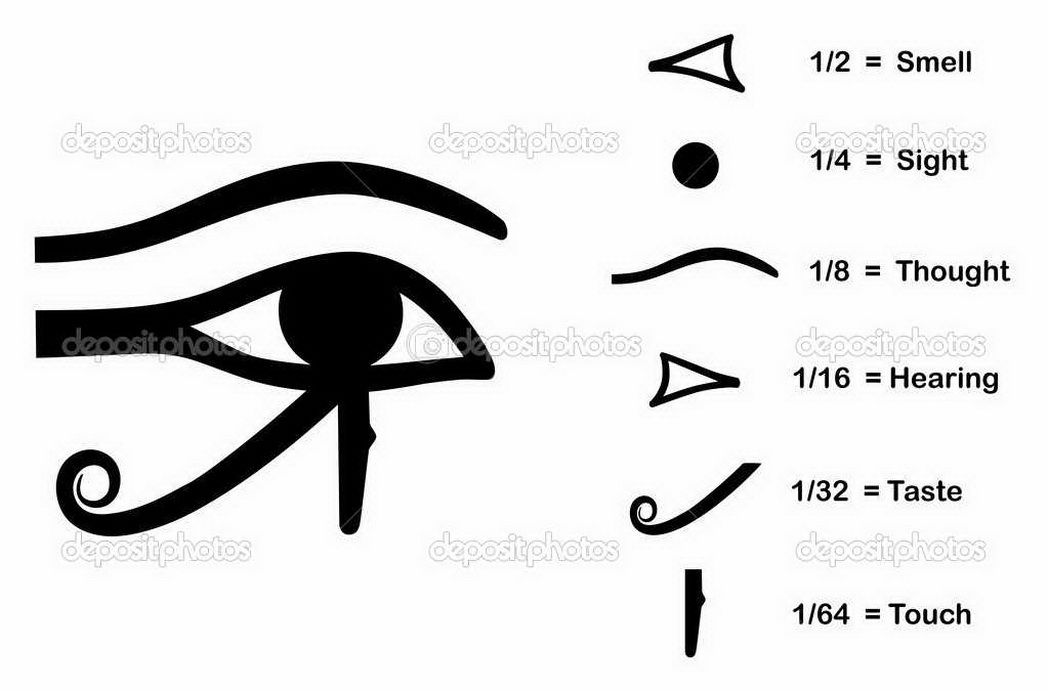 Egyptian Eye Horus Meaning 5445091 Top Tattoos Ideas Tattoo