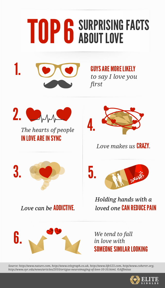 Infographic: TOP 6 surprising facts  about love  #love #funny #PsychologicalFactsScary