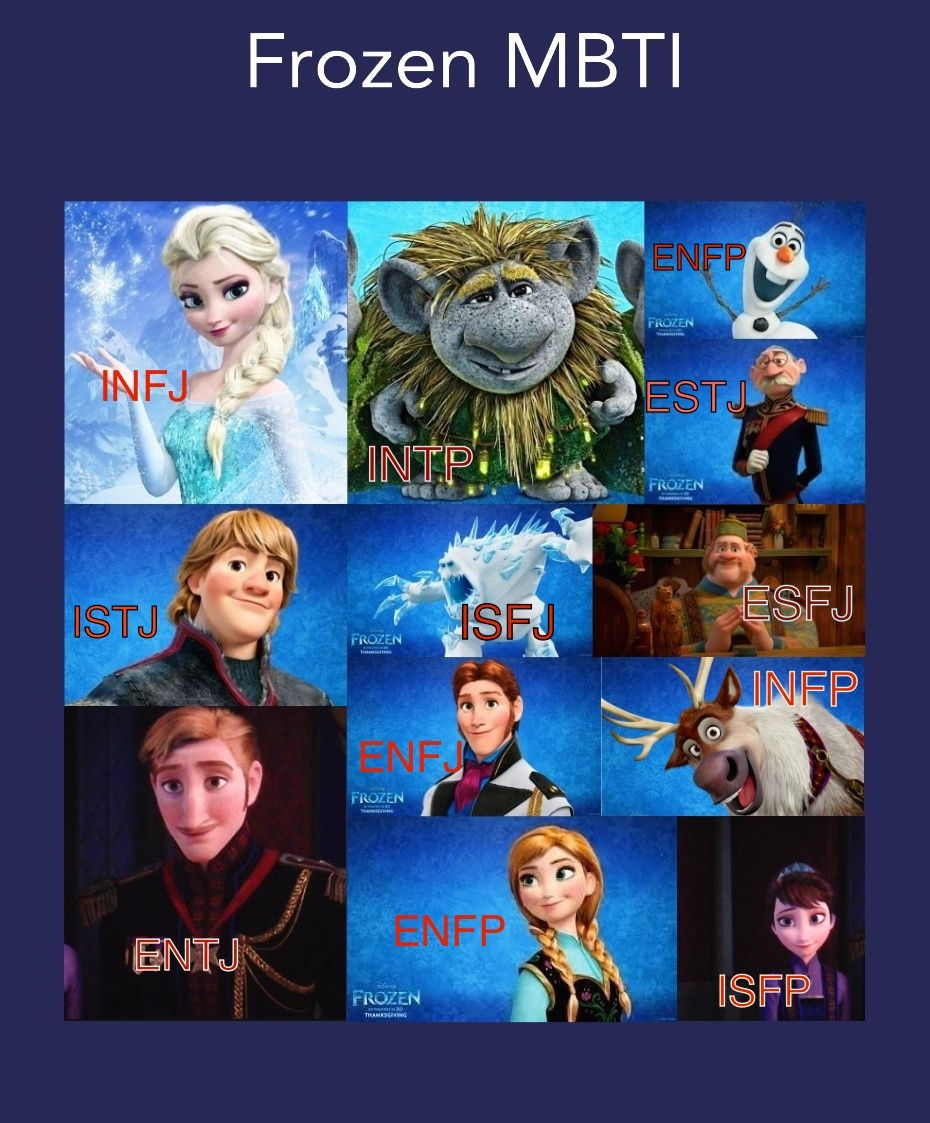 frozen movie myers briggs istp jon enfj corwin and i intj chayton esfp alexis istj. Black Bedroom Furniture Sets. Home Design Ideas