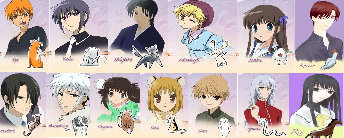Sohma FamilyChinese Zodiac Fruits basket anime, Fruits