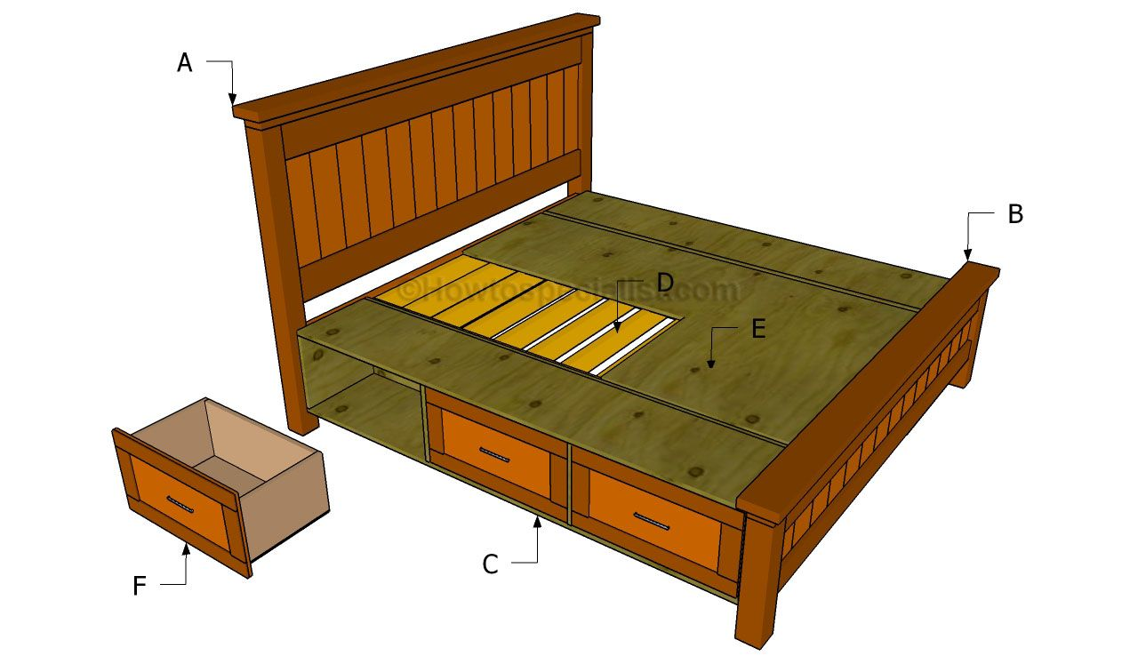 How To Build A Bed Frame With Drawers