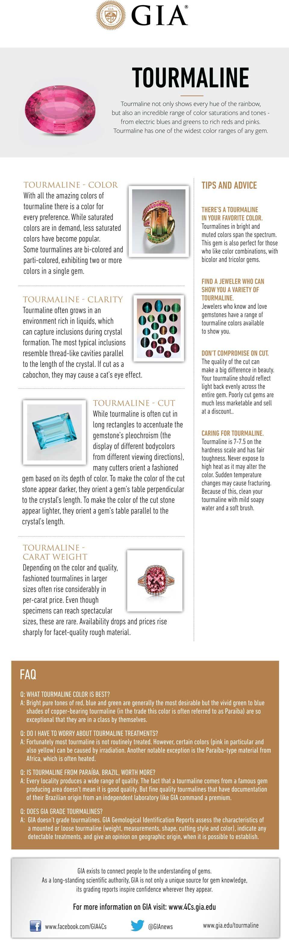Tourmaline Buying Guide. GIA (021815)