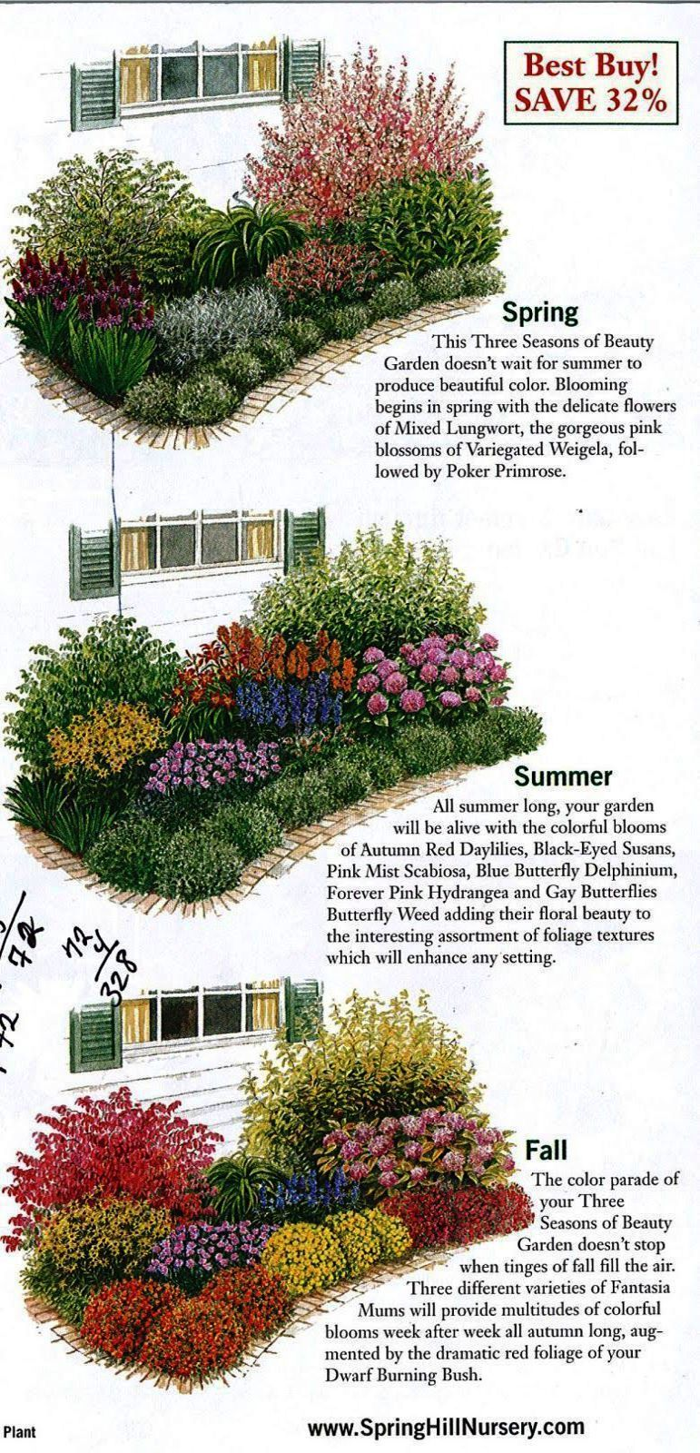 Landscape Gardening Supplies Newcastle Landscape Gardening Fife Lest Landscape Gardening Northampto In 2020 Flower Garden Plans Backyard Garden Design Garden Planning