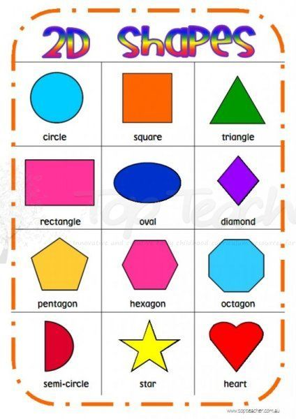 Over Here You Can See A Few Examples Of Two Dimensional Shapes Shapes Worksheets Shape Chart Shapes Worksheet Kindergarten Two dimensional shapes worksheets