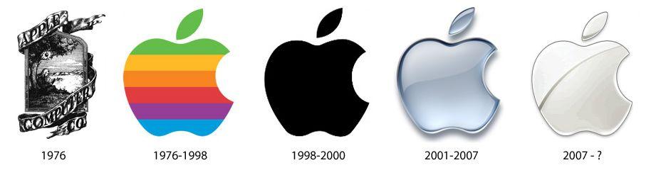 History of the Apple Logo - PerfectlyInTune.com