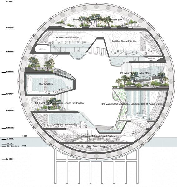 Unsangdong Architects' proposal for the Thematic Pavilion of Yeosu 2012, entitled Ocean Imagination