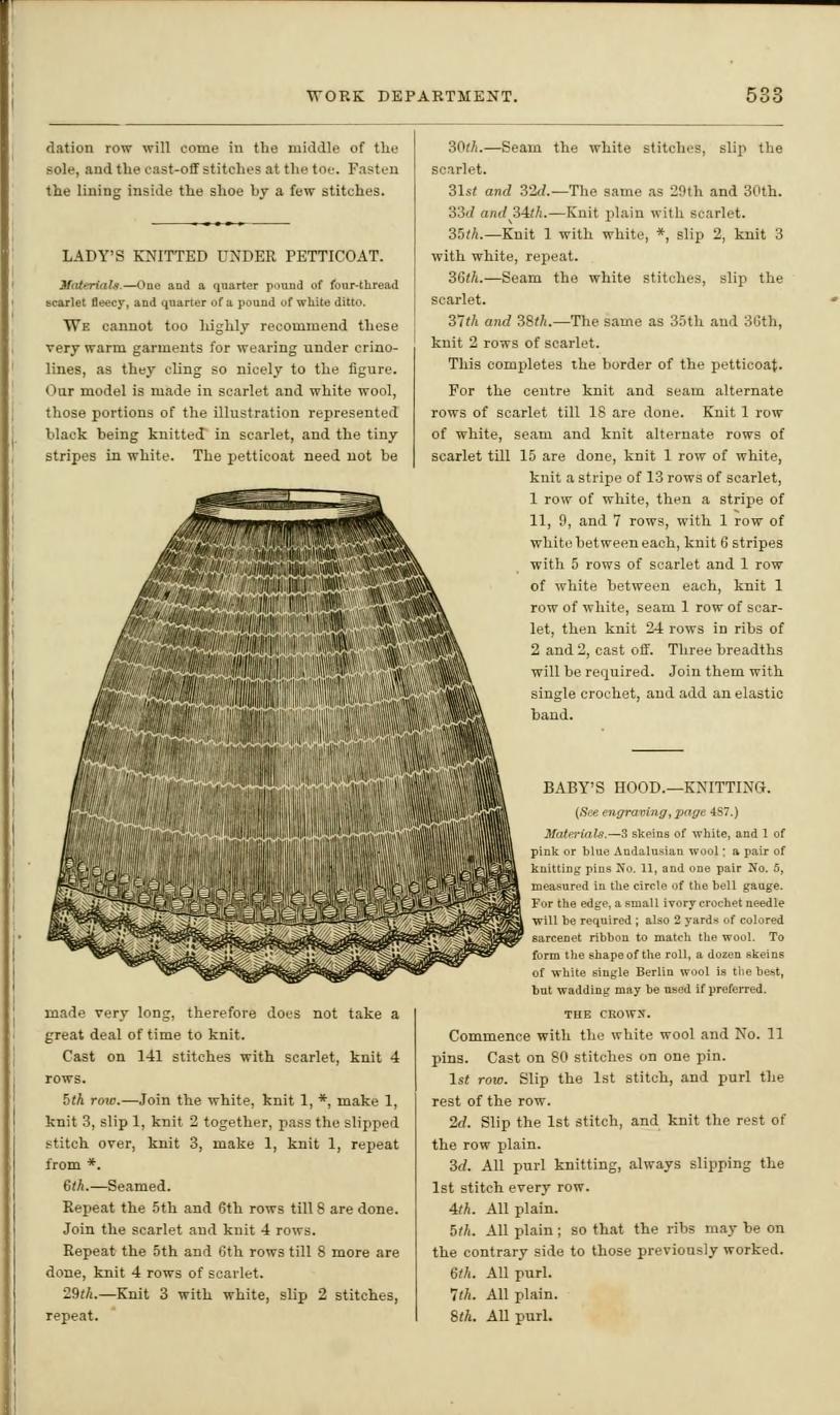 Victorian Attire Civil War HAND KNIT PETTICOAT from original Repro Costume New