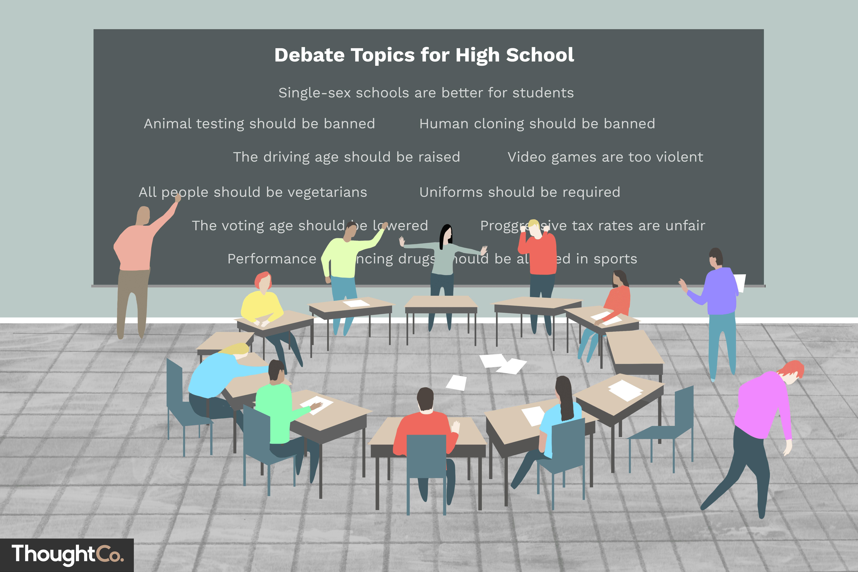 50 Hot Topics For High School Debates