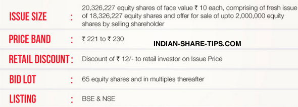 Adlabs Entertainment Ltd Ipo Update Indian Stock Market Hot Tips Picks In Shares Of India With Images Stock Market Entertainment Marketing