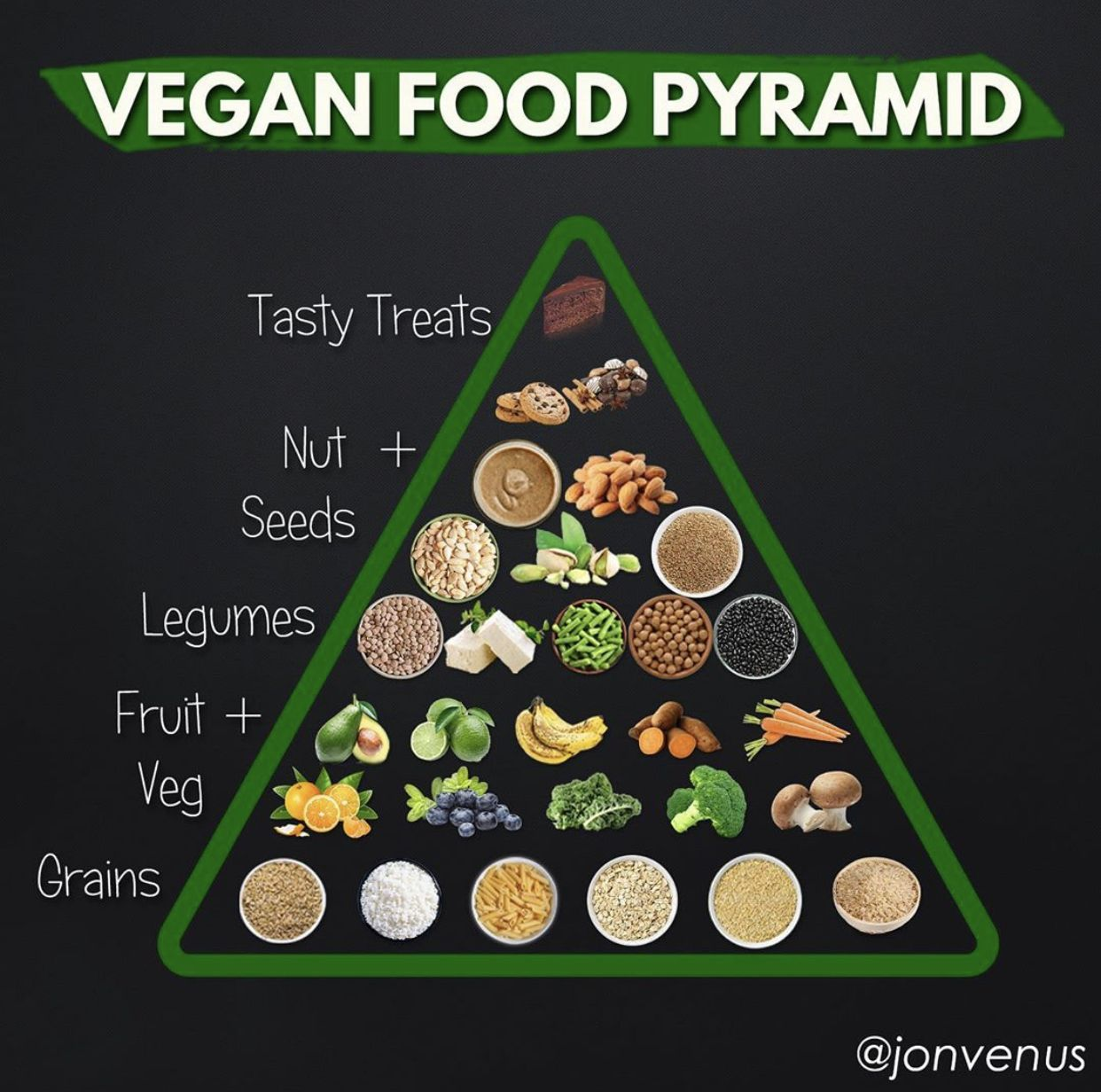 Pin by 00 lorus on viand with images vegan food