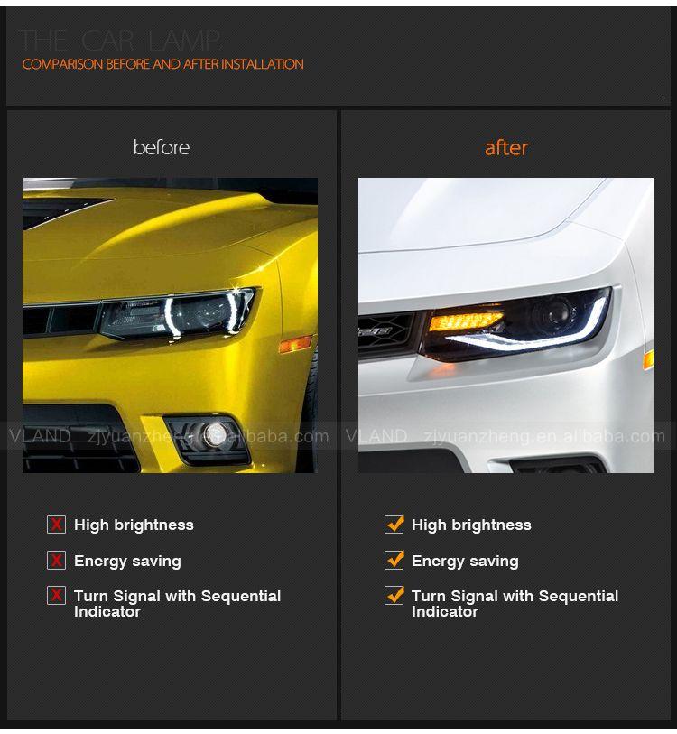 Head Lamp Fits Chevrolet 2014 2015 Camaro 2ss Z 28 Led Headlights Assembly Vland Chevroletcamaroheadlight Chevroletcama Camaro Accessories Camaro Camaro 2ss