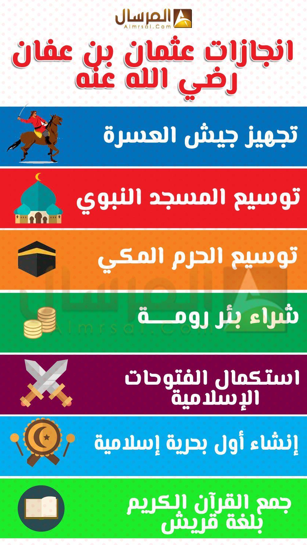 Pin On اقوال و حكم وأدعية ومواعظ من القرآن