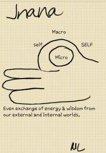 Mudra Notes Wisdom In Balance