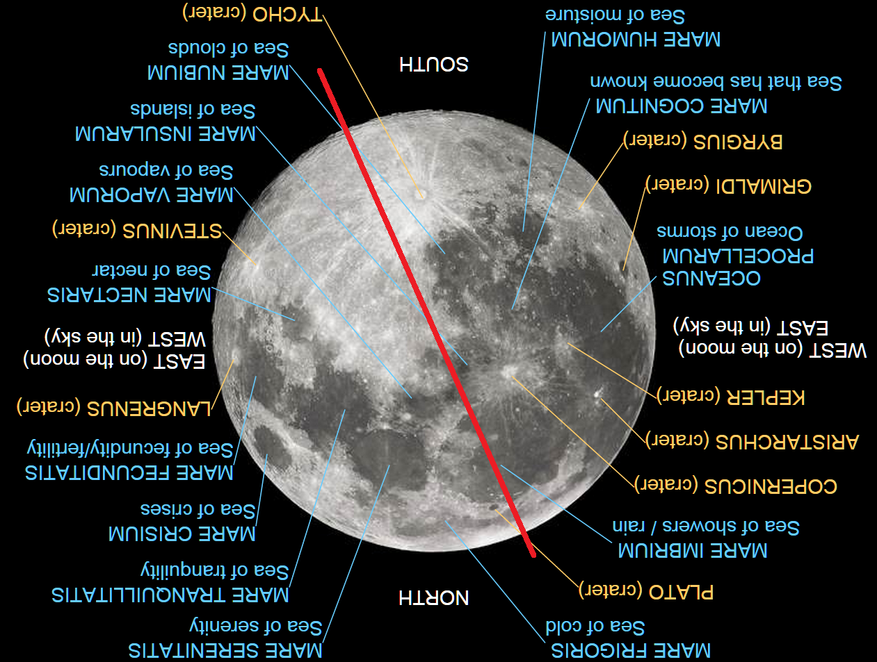 Your image is upside down | Moon map, Super moon, Craters of ...