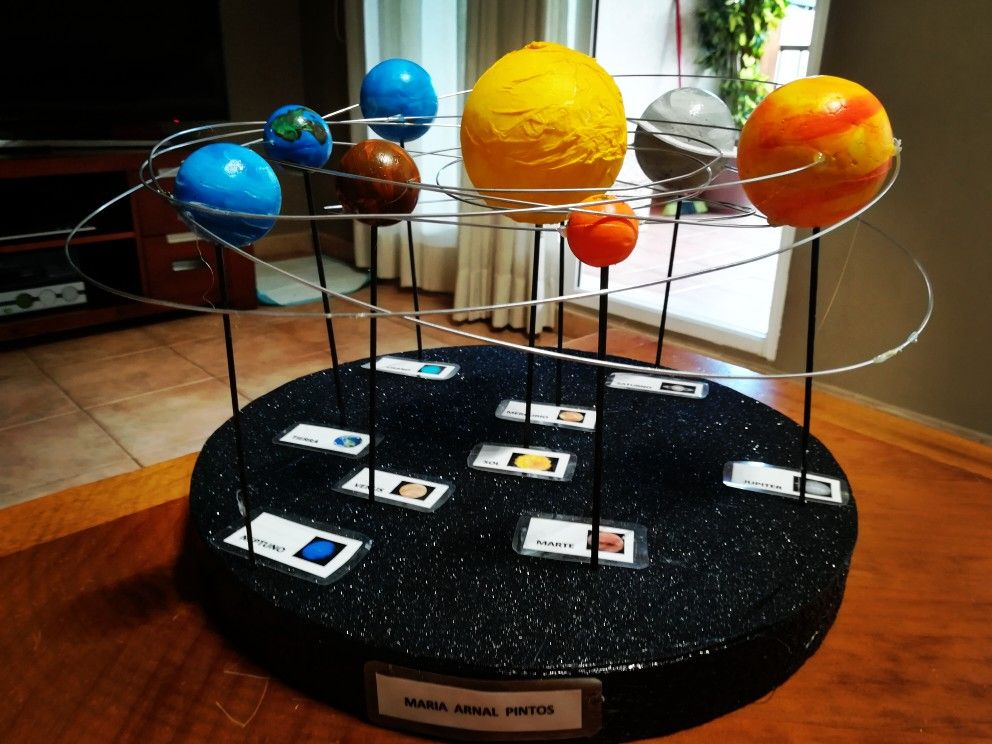 solar system projects - 992×744