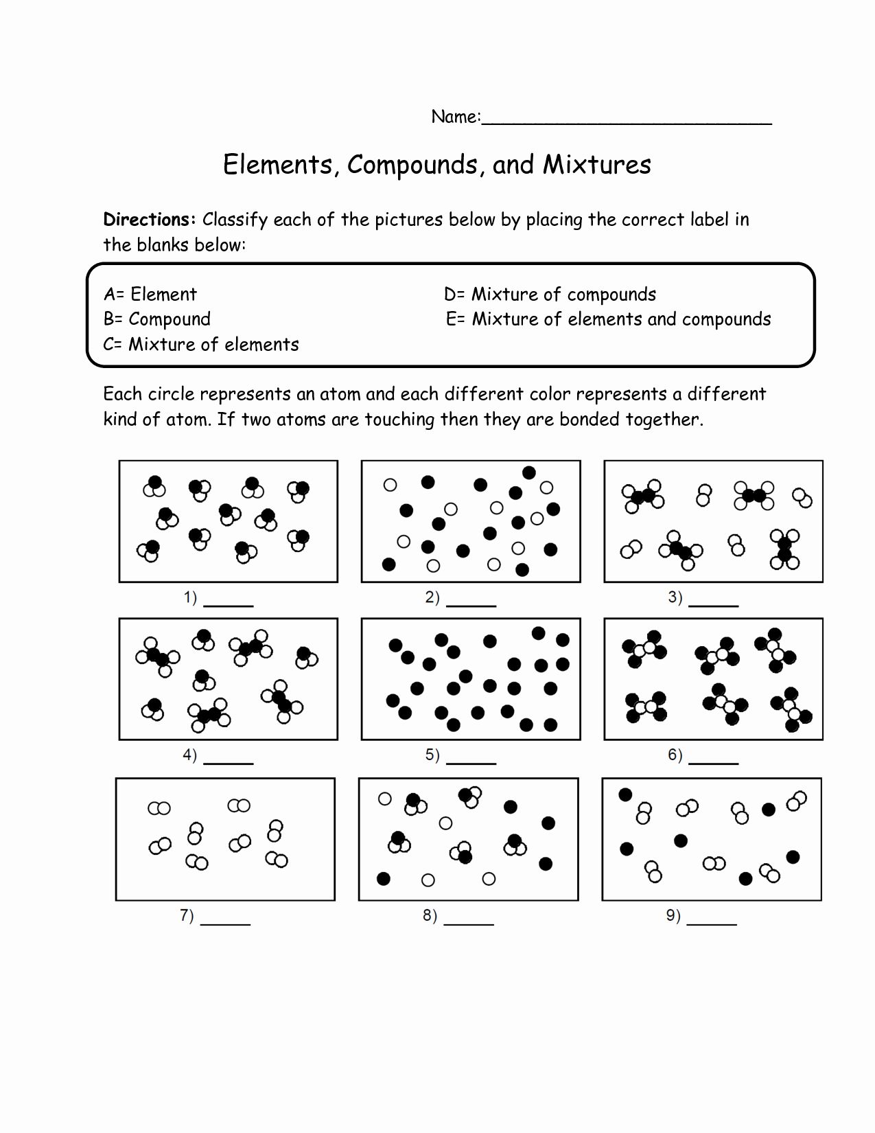 Element Compound Mixture Worksheet Awesome Elements Pounds