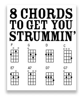 Ukelele chords. I really need to figure this out