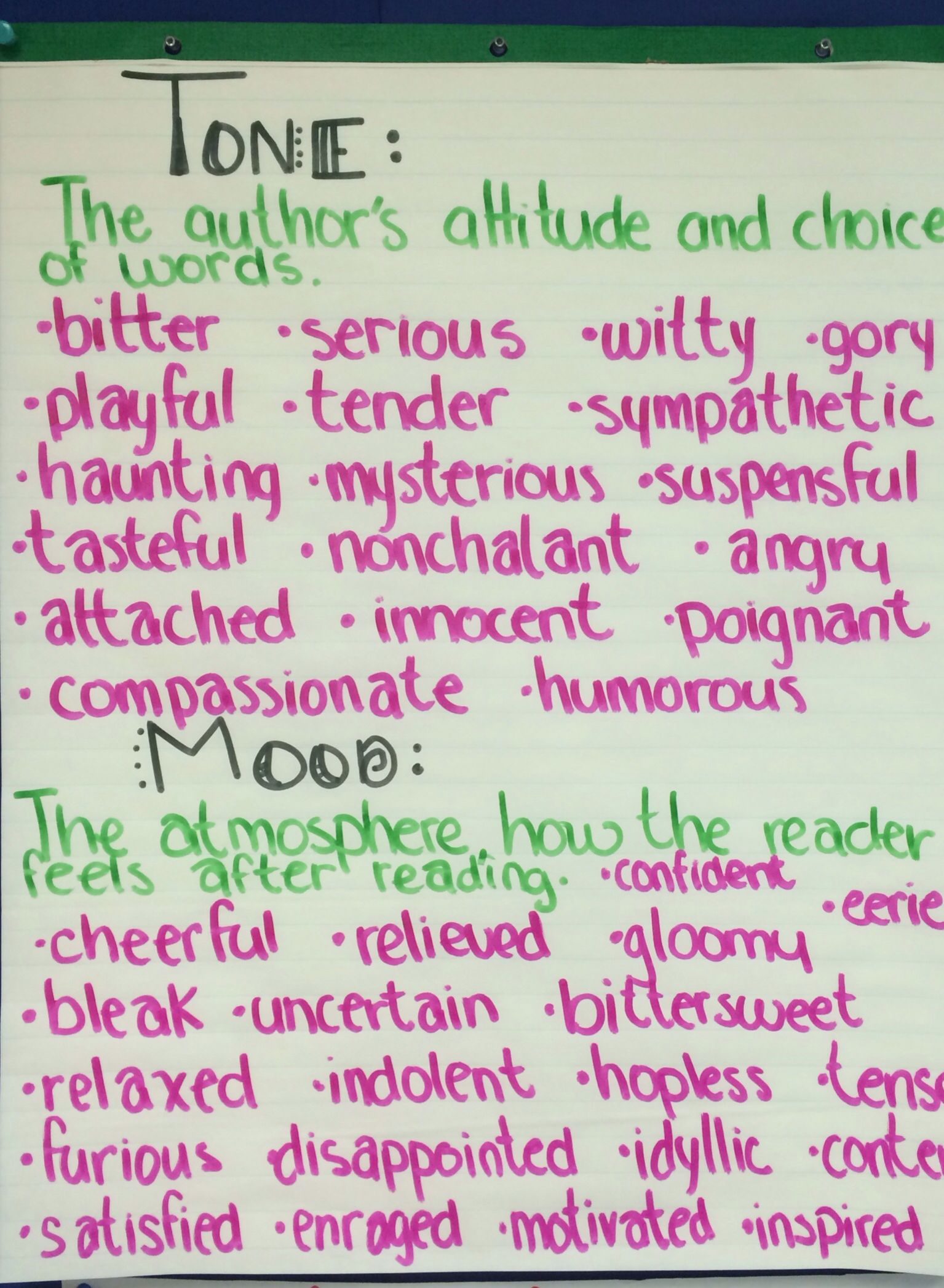 6th Grade Tone And Mood