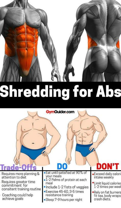 how to build hard abs
