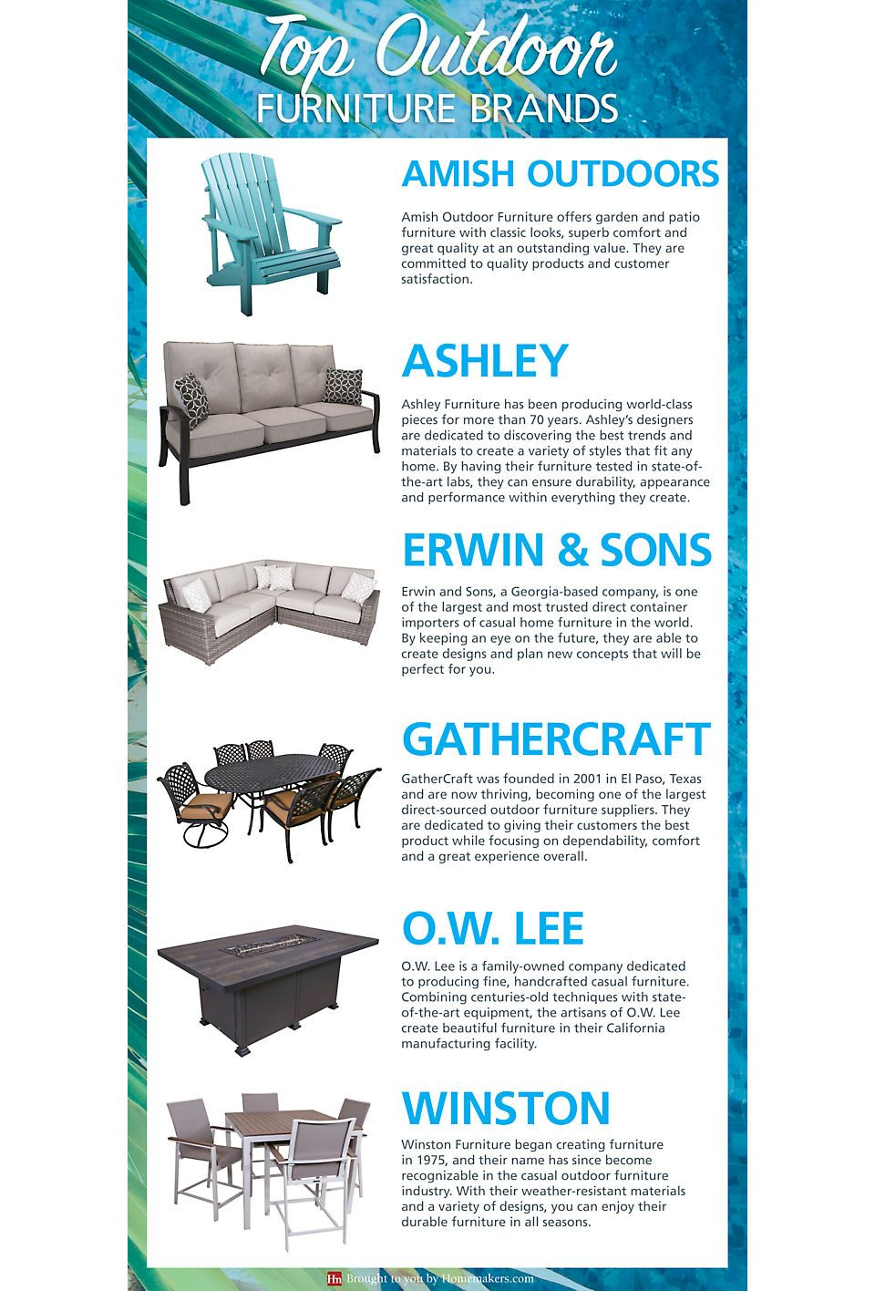 Explore the best outdoor furniture brands with this infographic