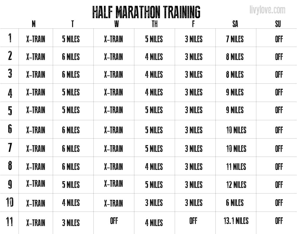Livy love half marathon training half marathon half