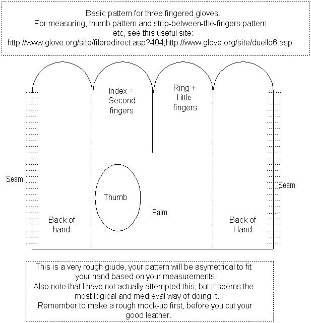 Pattern.jpg (117655 bytes) | Sewing - Pattern Making | Pinterest ...