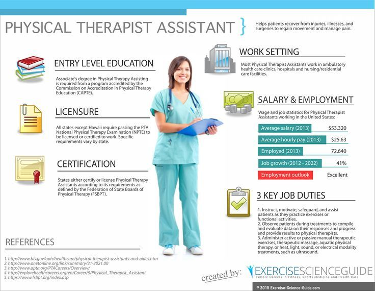 Interested in becoming a PT Assistant? Hereu0027s an overview of the - physical therapist job description