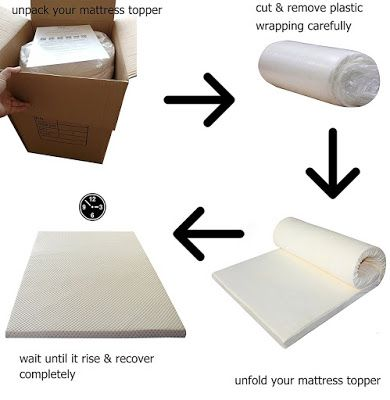 How I Made My Bed More Comfortable With A Memory Foam Mattress