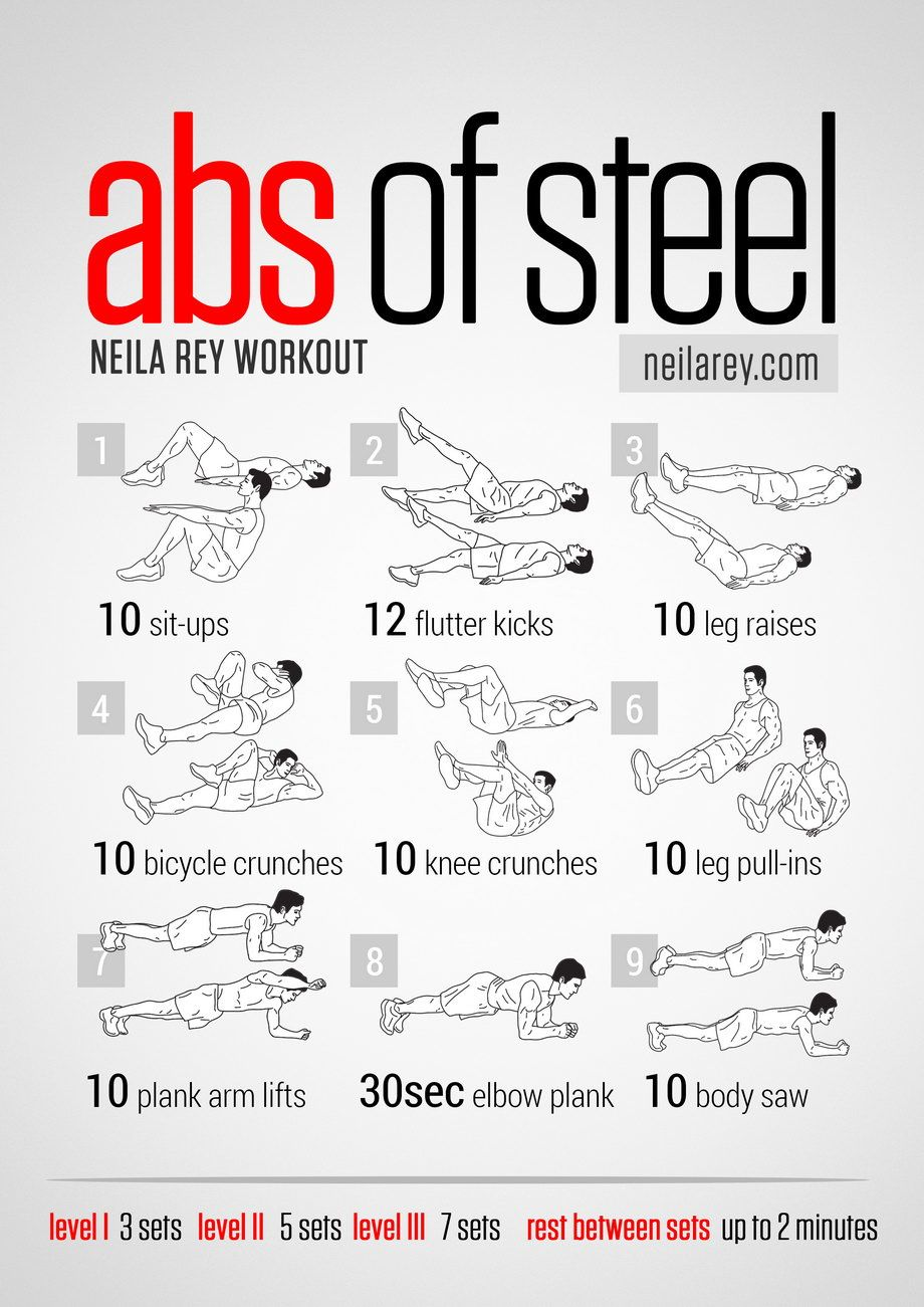 Abs of Steel Workout | Workout abs, Workout and Steel