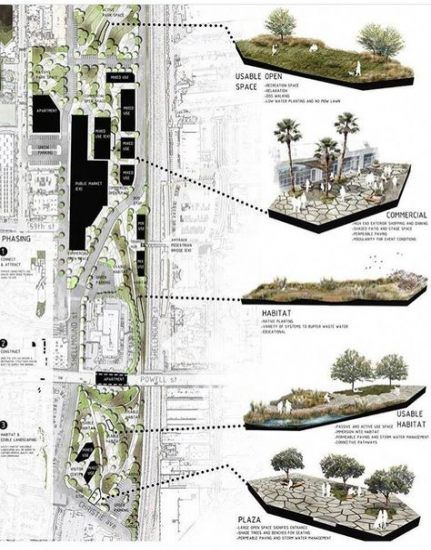 Landscape Architecture Presentation Graphics Urban Design 22 Ideas Sponsored Sponsored Landscape Architecture Presentation Graphics Urban Design 22 Ideas