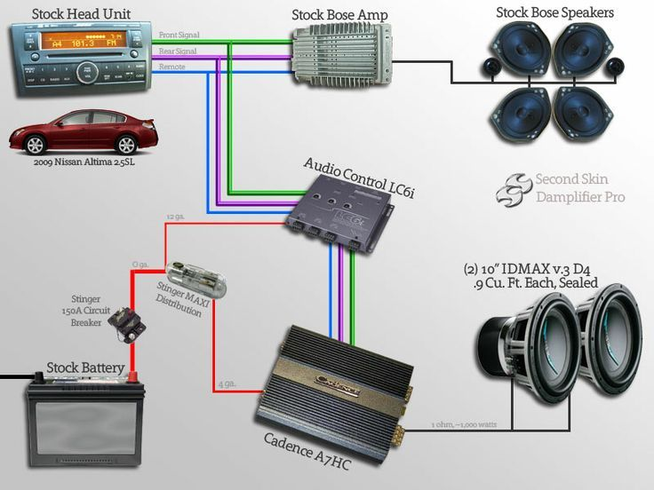 e575799da0987ae1b35e6f8c5c8a325f car sound system diagram gallery for \\x3cb\\x3ecar sound system complete car audio wiring diagram at bakdesigns.co
