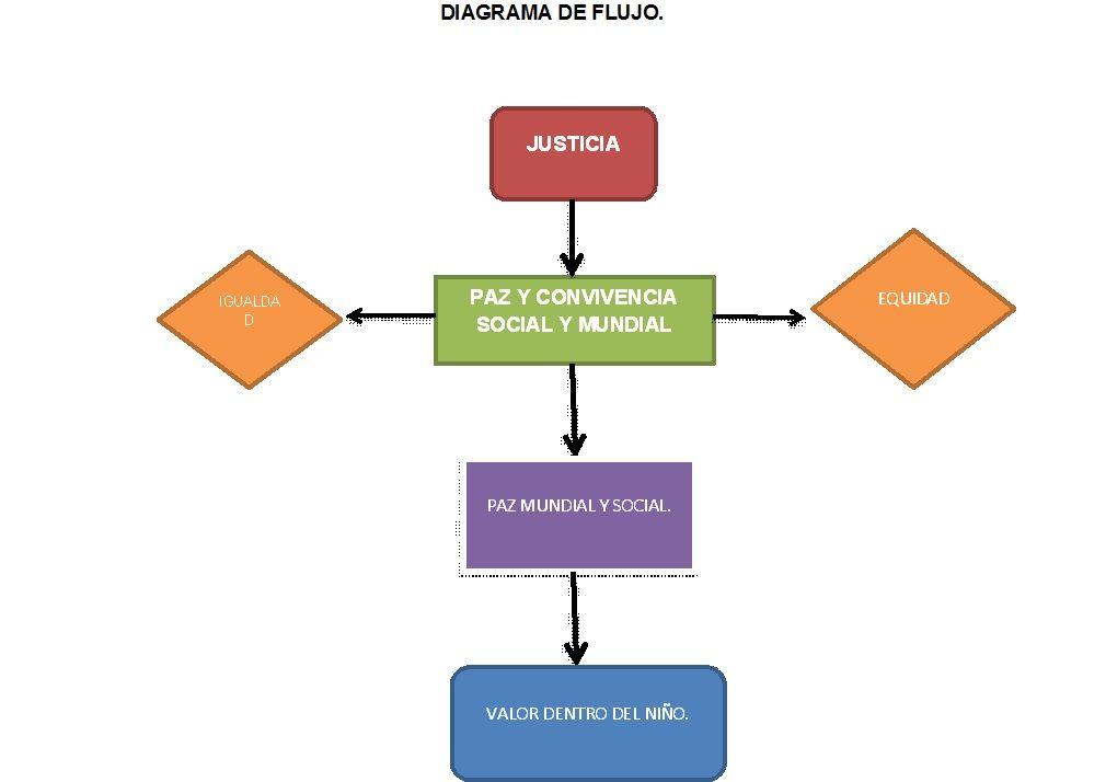 Worksheet. Ms de 25 ideas increbles sobre Definicion de justicia en