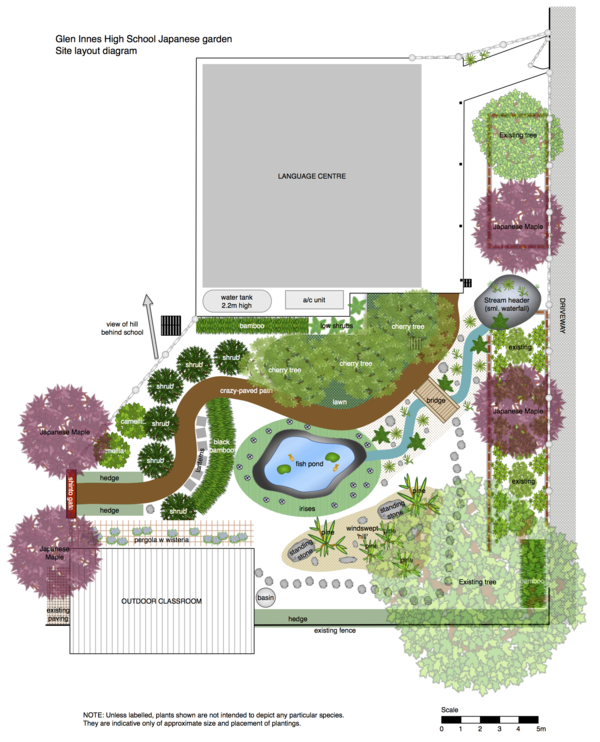 Japanese garden design plans for small land spacious land for Basic landscape plan